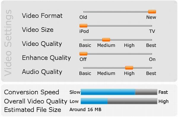Videora iPhone Converter нормален режим за видео конвертиране