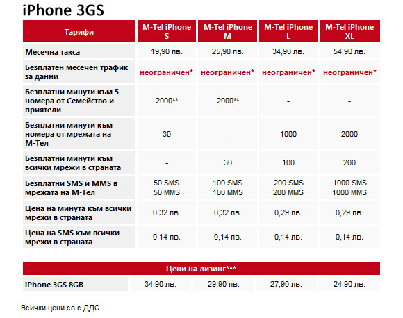 iphone-3gs-mtel-prices