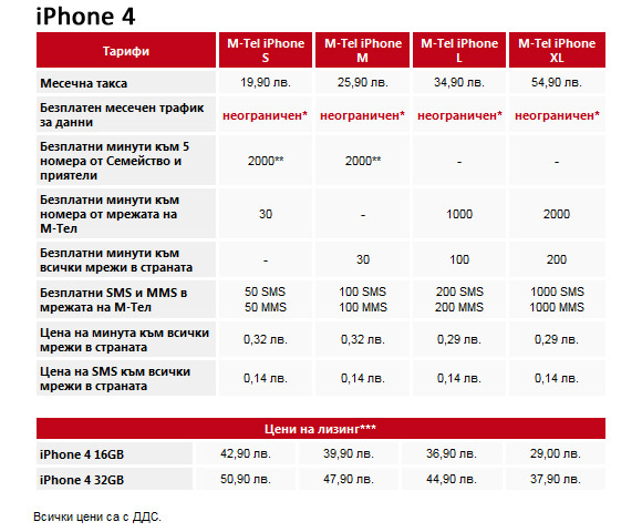 iphone-4-mtel-prices